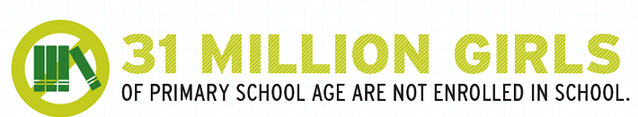 31 Million Girls of Primary School Age Are Not Enrolled in School